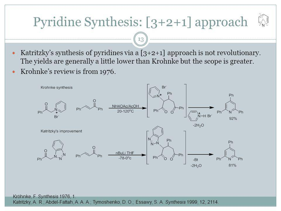 Pyridine Synthesis: [3+2+1] approach Kröhnke, F. Synthesis 1976, 1.