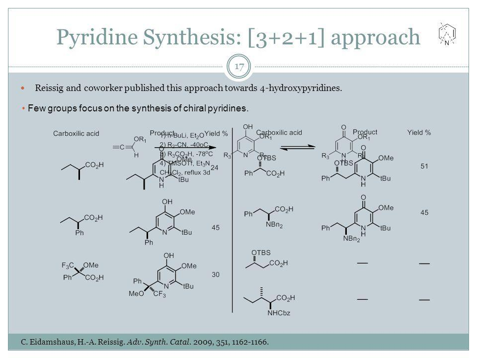 Pyridine Synthesis: [3+2+1] approach Reissig and coworker published this approach towards 4-hydroxypyridines. C. Eidamshaus, H.-A. Reissig. Adv. Synth