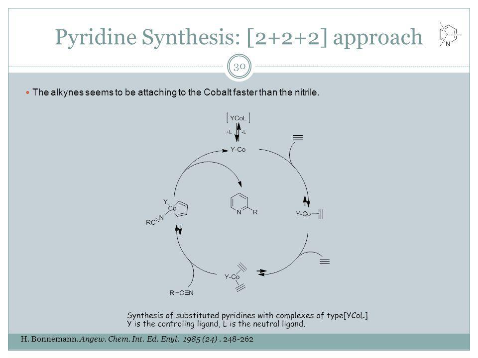 Pyridine Synthesis: [2+2+2] approach H. Bonnemann.