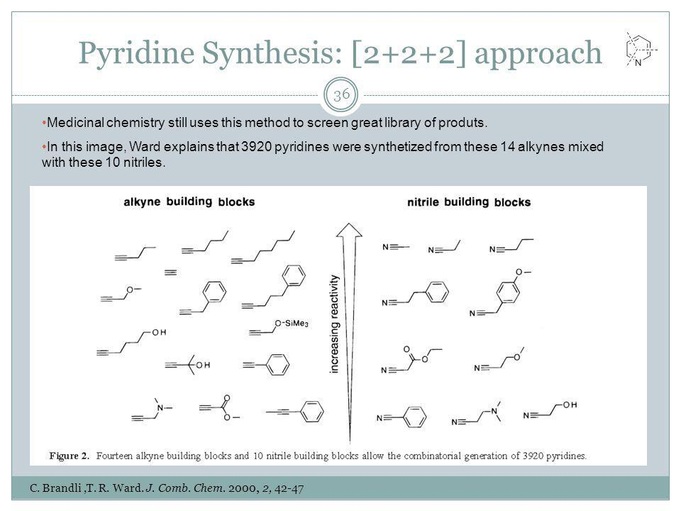 Pyridine Synthesis: [2+2+2] approach C. Brandli,T.