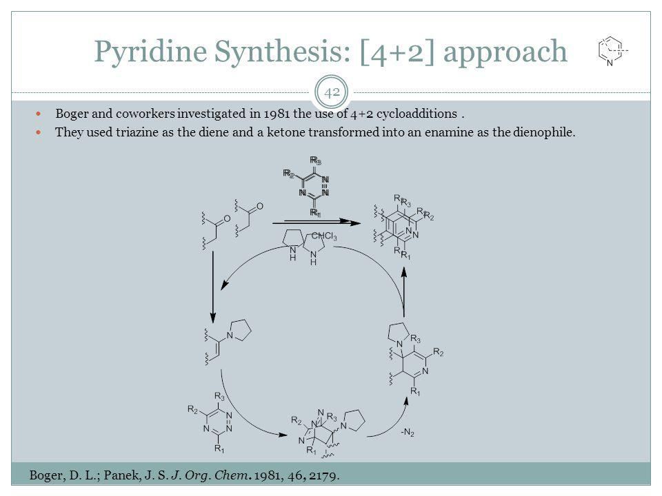 Pyridine Synthesis: [4+2] approach Boger, D. L.; Panek, J. S. J. Org. Chem. 1981, 46, 2179. Boger and coworkers investigated in 1981 the use of 4+2 cy