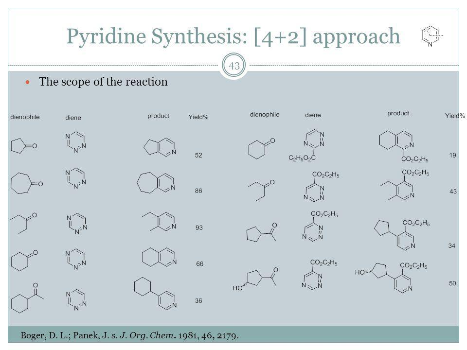 Pyridine Synthesis: [4+2] approach Boger, D. L.; Panek, J. s. J. Org. Chem. 1981, 46, 2179. The scope of the reaction 43
