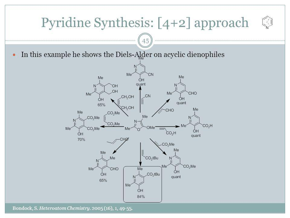 Pyridine Synthesis: [4+2] approach Bondock, S. Heteroatom Chemistry. 2005 (16), 1, 49-55. In this example he shows the Diels-Alder on acyclic dienophi