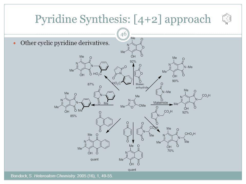 Pyridine Synthesis: [4+2] approach Bondock, S. Heteroatom Chemistry.