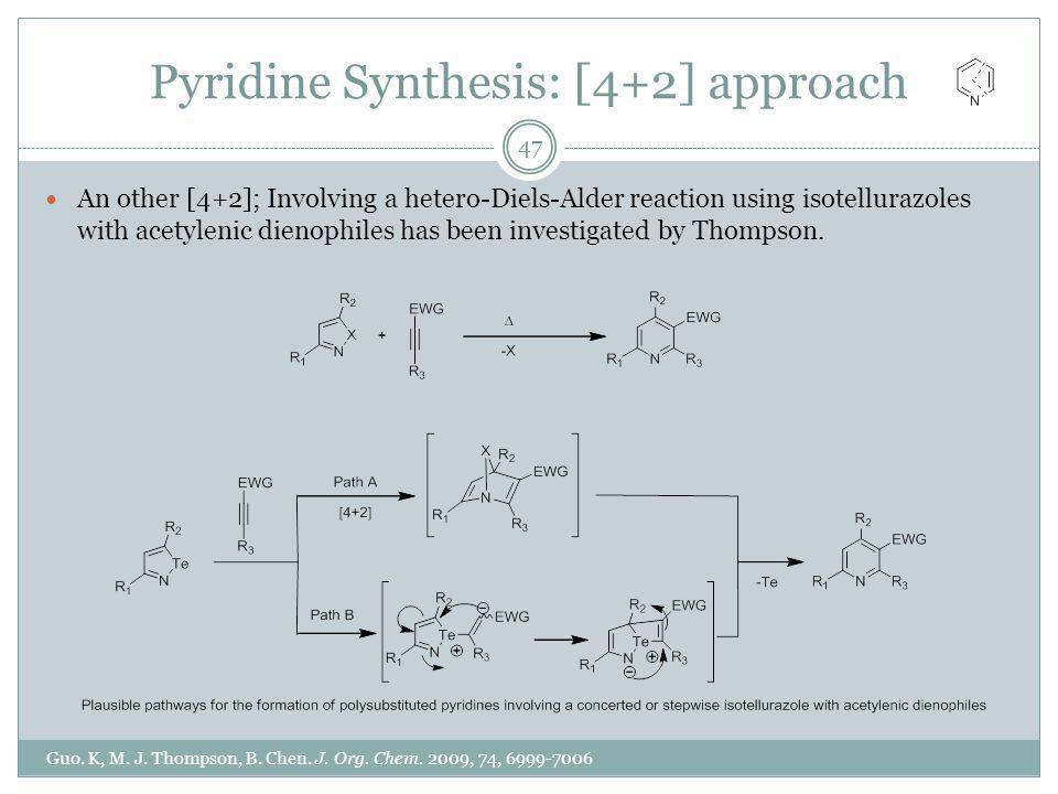 Pyridine Synthesis: [4+2] approach An other [4+2]; Involving a hetero-Diels-Alder reaction using isotellurazoles with acetylenic dienophiles has been