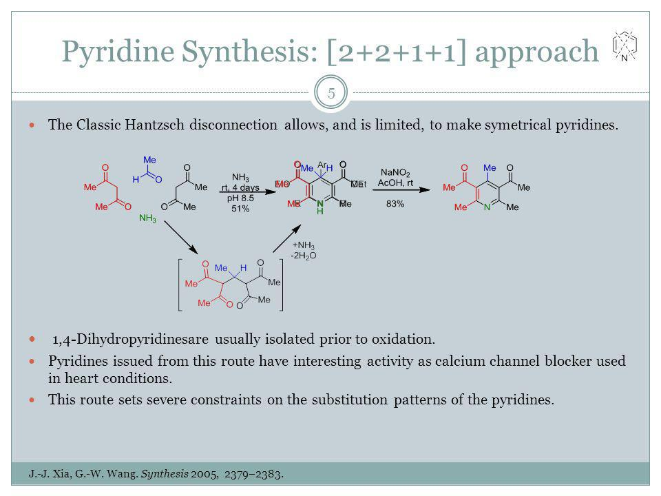 Pyridine Synthesis: [2+2+1+1] approach The Classic Hantzsch disconnection allows, and is limited, to make symetrical pyridines.