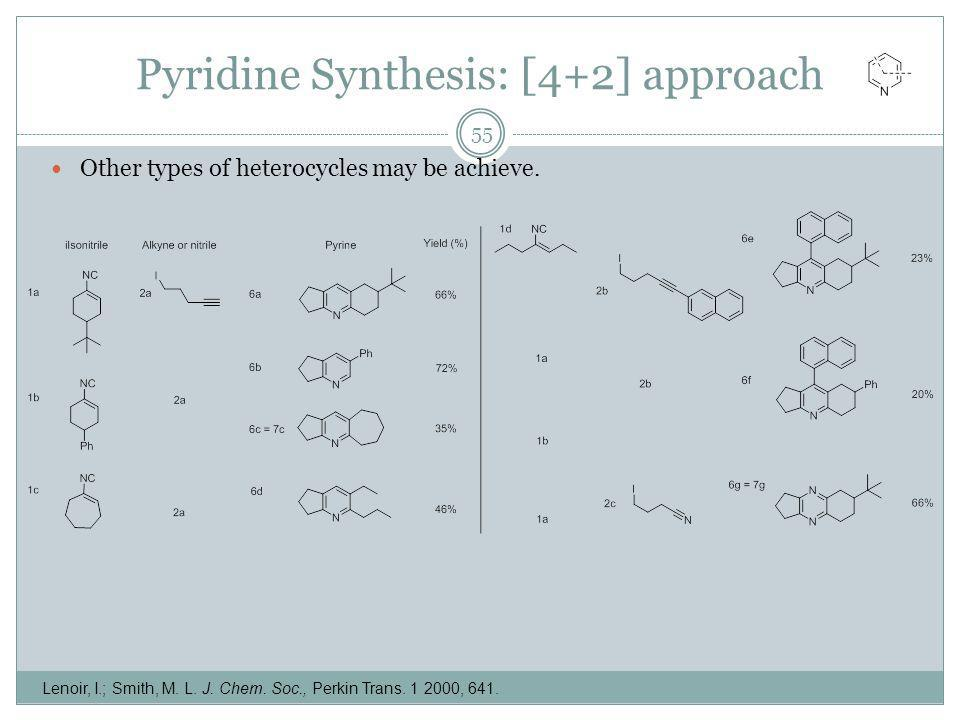 Pyridine Synthesis: [4+2] approach Lenoir, I.; Smith, M. L. J. Chem. Soc., Perkin Trans. 1 2000, 641. Other types of heterocycles may be achieve. 55