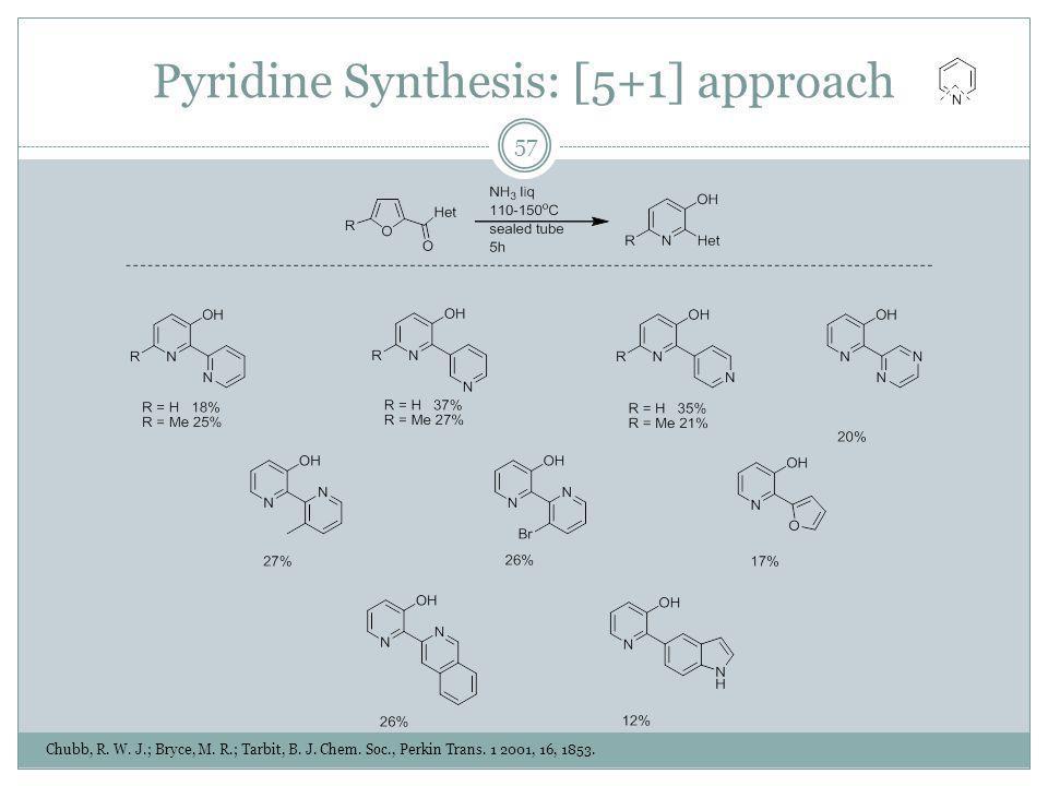 Pyridine Synthesis: [5+1] approach Chubb, R. W. J.; Bryce, M.