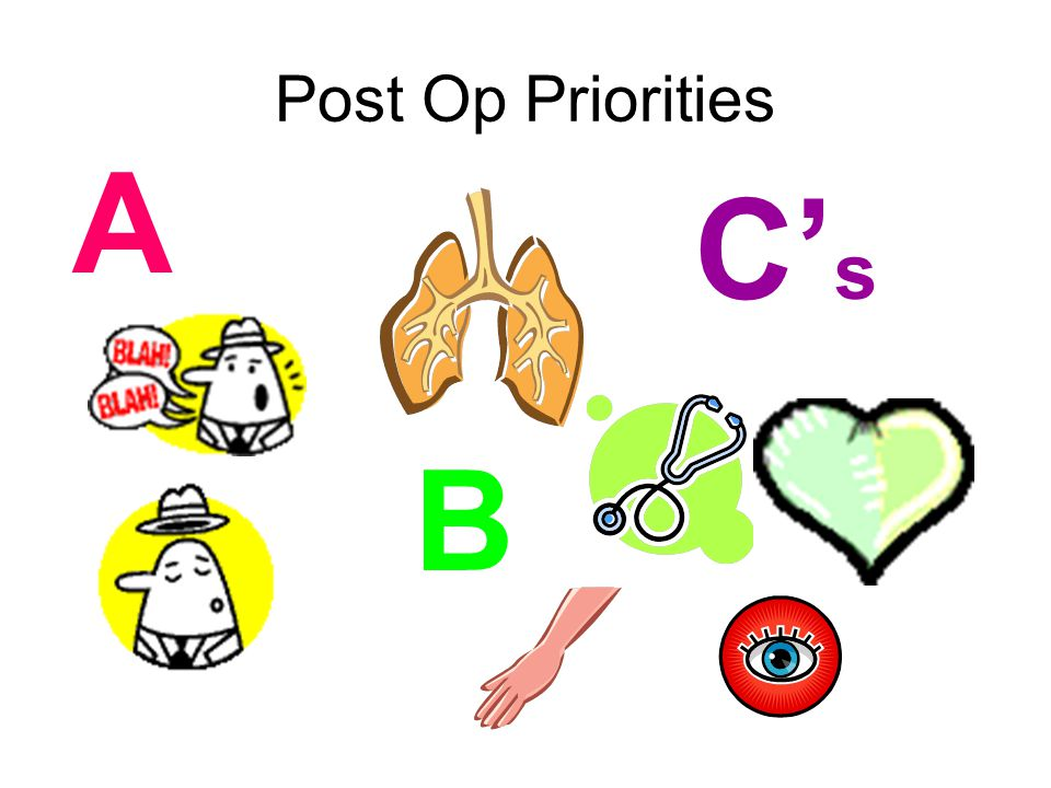Post Op Priorities A B C' s