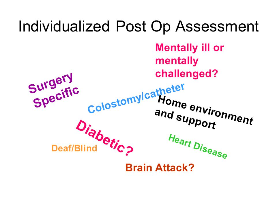 Individualized Post Op Assessment Surgery Specific Diabetic.