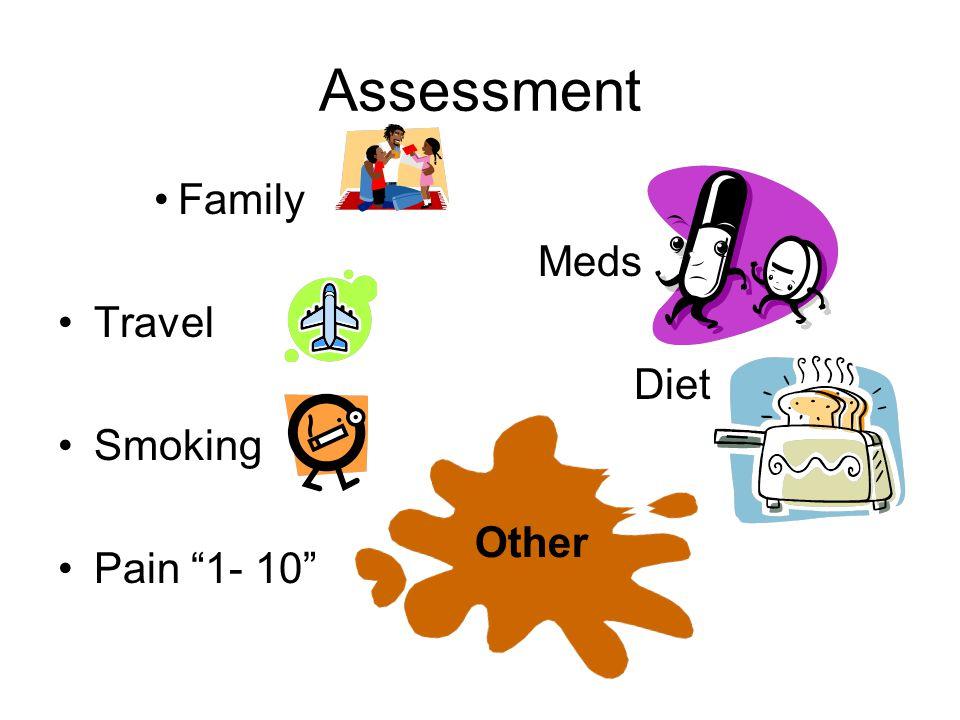 """Assessment Family Meds Travel Diet Smoking Pain """"1- 10"""" Other"""