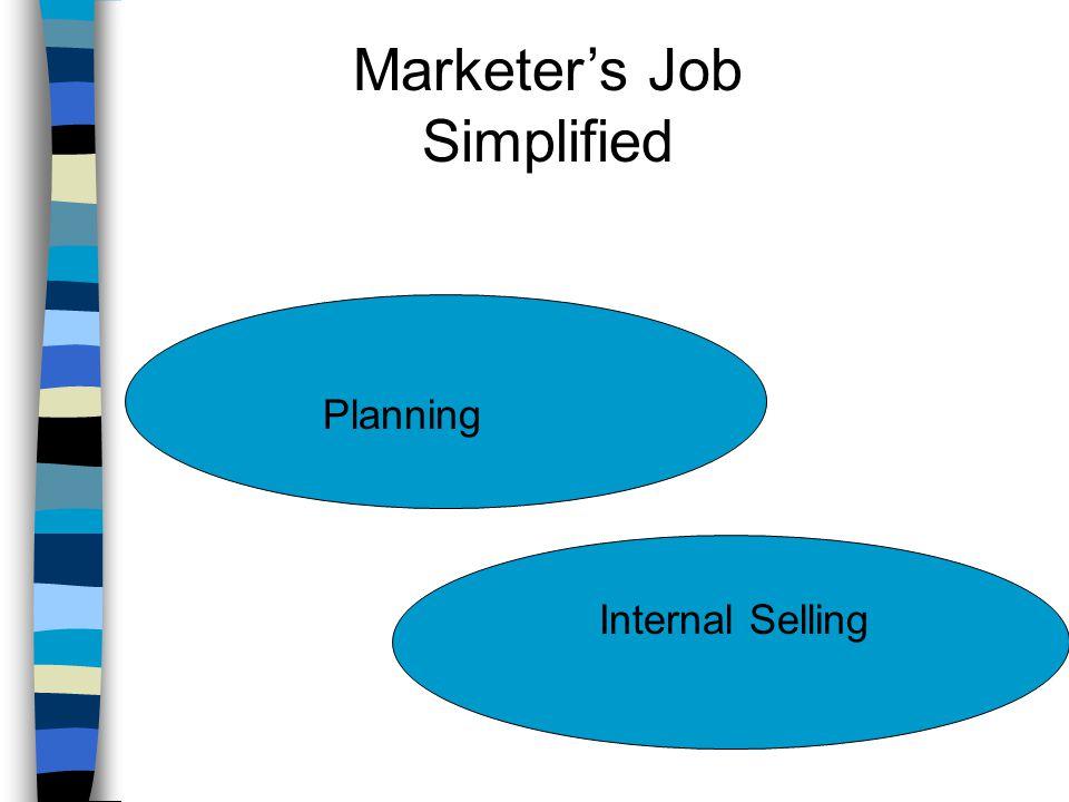Marketer's Job Simplified Planning Internal Selling