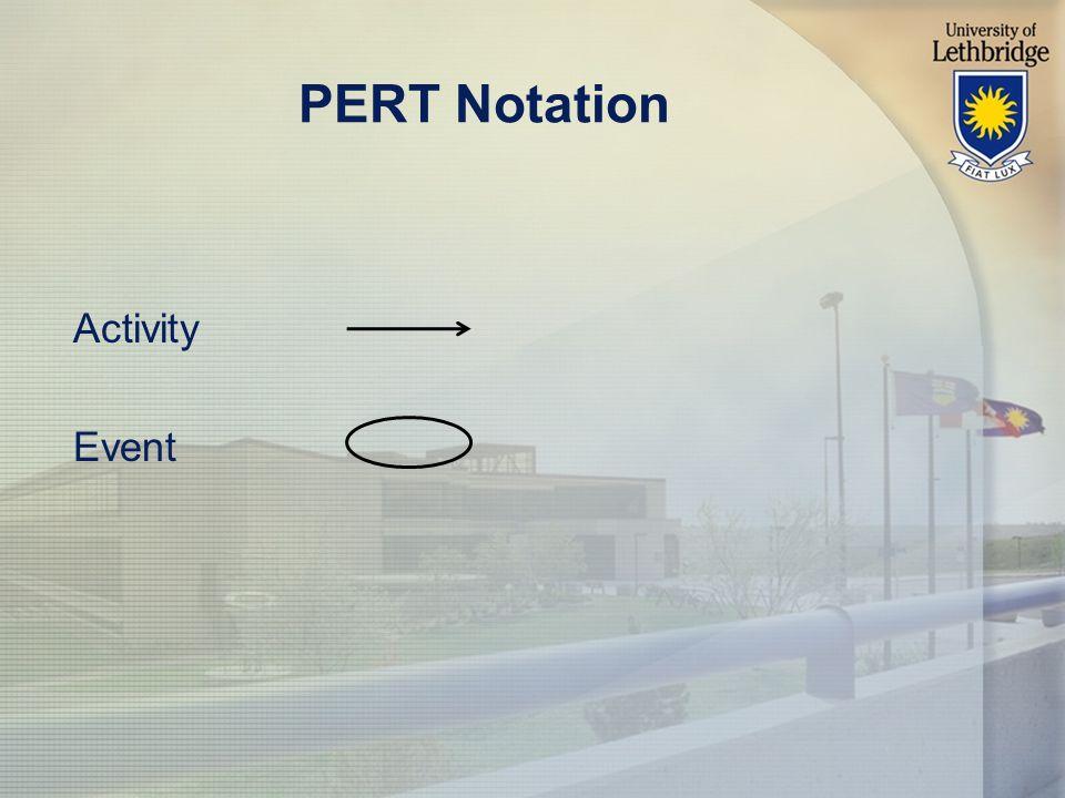 PERT Notation Activity Event