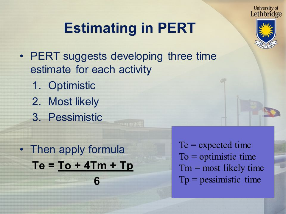 Estimating in PERT PERT suggests developing three time estimate for each activity 1.Optimistic 2.Most likely 3.Pessimistic Then apply formula Te = To + 4Tm + Tp 6 Te = expected time To = optimistic time Tm = most likely time Tp = pessimistic time