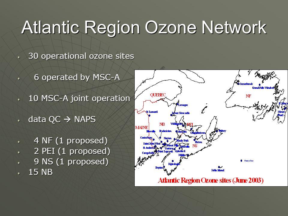 Atlantic Region Ozone Network 30 operational ozone sites 30 operational ozone sites 6 operated by MSC-A 6 operated by MSC-A 10 MSC-A joint operation 10 MSC-A joint operation data QC  NAPS data QC  NAPS 4 NF (1 proposed) 4 NF (1 proposed) 2 PEI (1 proposed) 2 PEI (1 proposed) 9 NS (1 proposed) 9 NS (1 proposed) 15 NB 15 NB