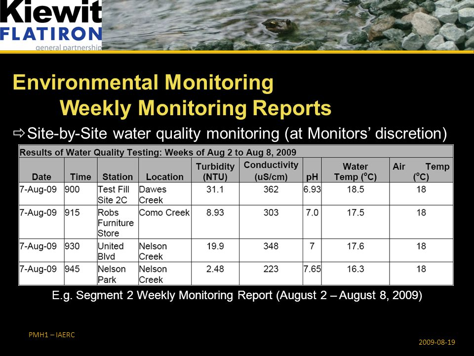 PMH1 – IAERC 2009-08-19  Site-by-Site water quality monitoring (at Monitors' discretion) E.g.