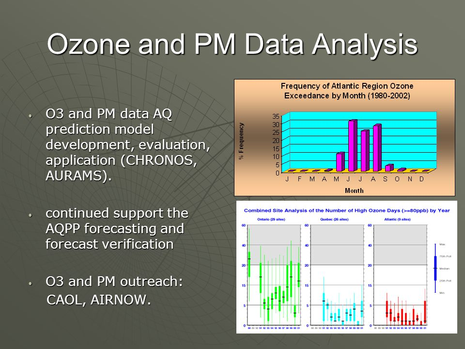Ozone and PM - Research Socio-economic: AQVM - AQ health cost- benefit analysis (BAQS) AQVM - AQ health cost- benefit analysis (BAQS) 10% reduction in ozone and a 20% reduction in PM2.5 by 2010 Scenario #3 – used 2001 Census data, reduction in PM2.5 is reached by 2010, constant ambient concentrations between 2010-2019, and ambient data was updated based on Average of NAPS annual data 1997-1999.