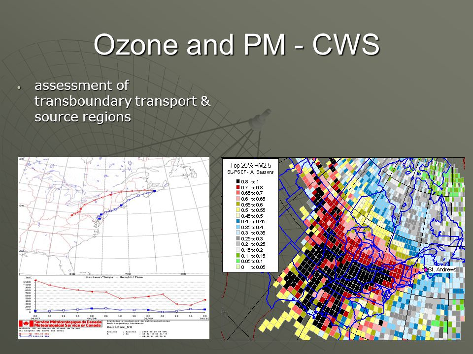 SMOG R&D Summary Ozone/PM Measurement Network Ozone/PM Climatology Ozone/PM and CWS - exceedences of CWS - transboundary transport - model applications: JIP - marine emissions and regional air quality Special Studies - regional air shed - enhanced N (Keji) - RIALTO - ICARTT/TIMS - NAESI Regional Health Studies Socio-economic (AQVM)