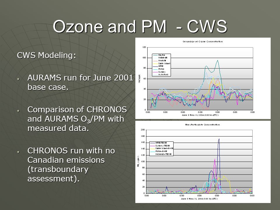 Ozone and PM - CWS CWS Modeling: AURAMS run for June 2001 base case.