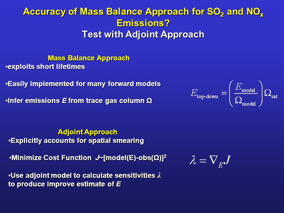 Accuracy of Mass Balance Approach for SO 2 and NO x Emissions.