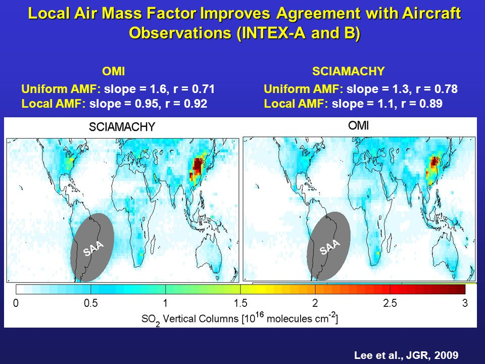 Local Air Mass Factor Improves Agreement with Aircraft Observations (INTEX-A and B) Lee et al., JGR, 2009 Uniform AMF: slope = 1.6, r = 0.71 Local AMF: slope = 0.95, r = 0.92 Uniform AMF: slope = 1.3, r = 0.78 Local AMF: slope = 1.1, r = 0.89 SCIAMACHYOMI