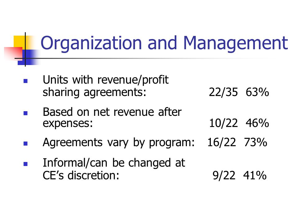 Organization and Management Units with revenue/profit sharing agreements: 22/35 63% Based on net revenue after expenses: 10/22 46% Agreements vary by program: 16/22 73% Informal/can be changed at CE's discretion: 9/22 41%