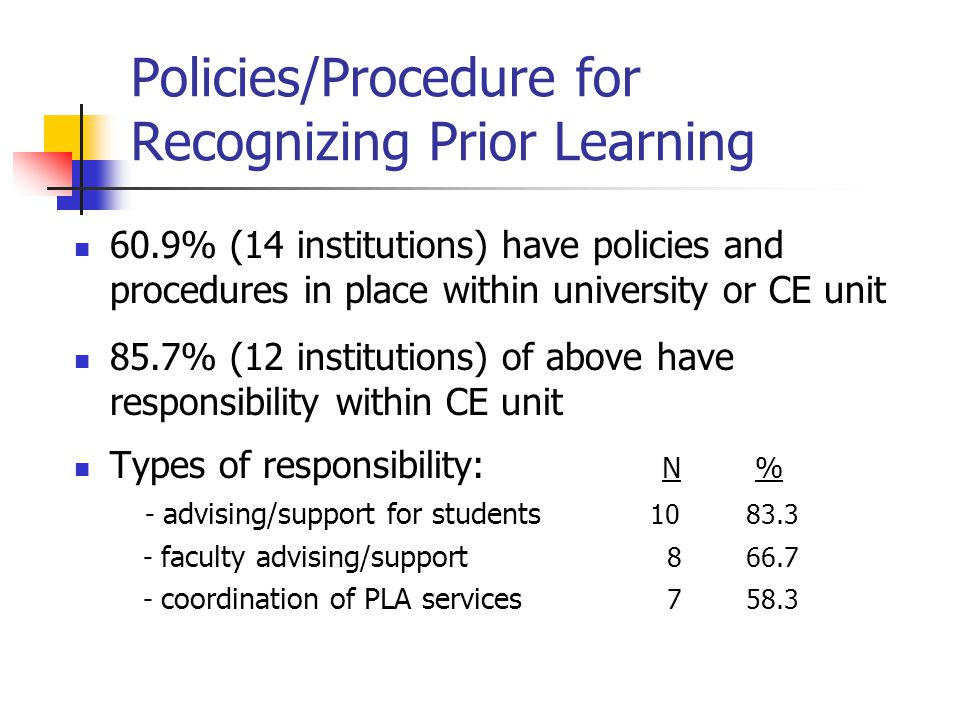 Policies/Procedure for Recognizing Prior Learning 60.9% (14 institutions) have policies and procedures in place within university or CE unit 85.7% (12 institutions) of above have responsibility within CE unit Types of responsibility: N % - advising/support for students 1083.3 - faculty advising/support 866.7 - coordination of PLA services 758.3