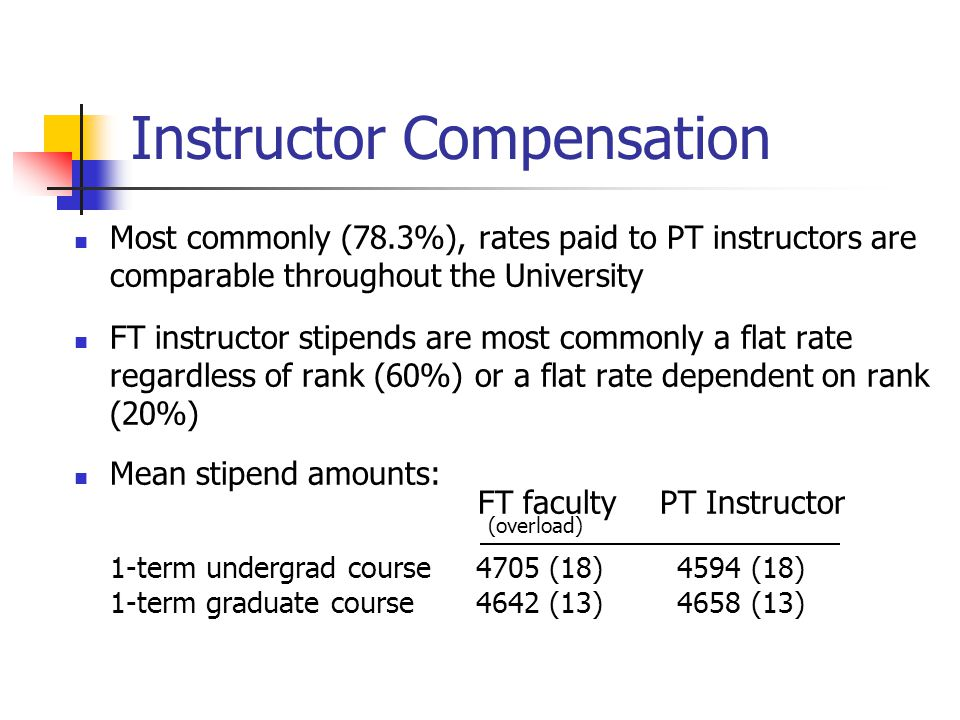 Instructor Compensation Most commonly (78.3%), rates paid to PT instructors are comparable throughout the University FT instructor stipends are most c