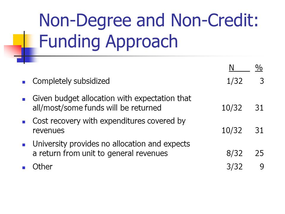 Non-Degree and Non-Credit: Funding Approach N % Completely subsidized 1/32 3 Given budget allocation with expectation that all/most/some funds will be returned10/32 31 Cost recovery with expenditures covered by revenues10/32 31 University provides no allocation and expects a return from unit to general revenues 8/32 25 Other 3/32 9