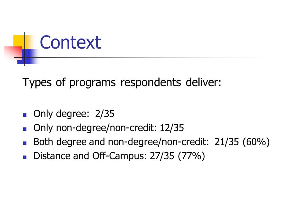 Context Types of programs respondents deliver: Only degree: 2/35 Only non-degree/non-credit: 12/35 Both degree and non-degree/non-credit: 21/35 (60%) Distance and Off-Campus: 27/35 (77%)