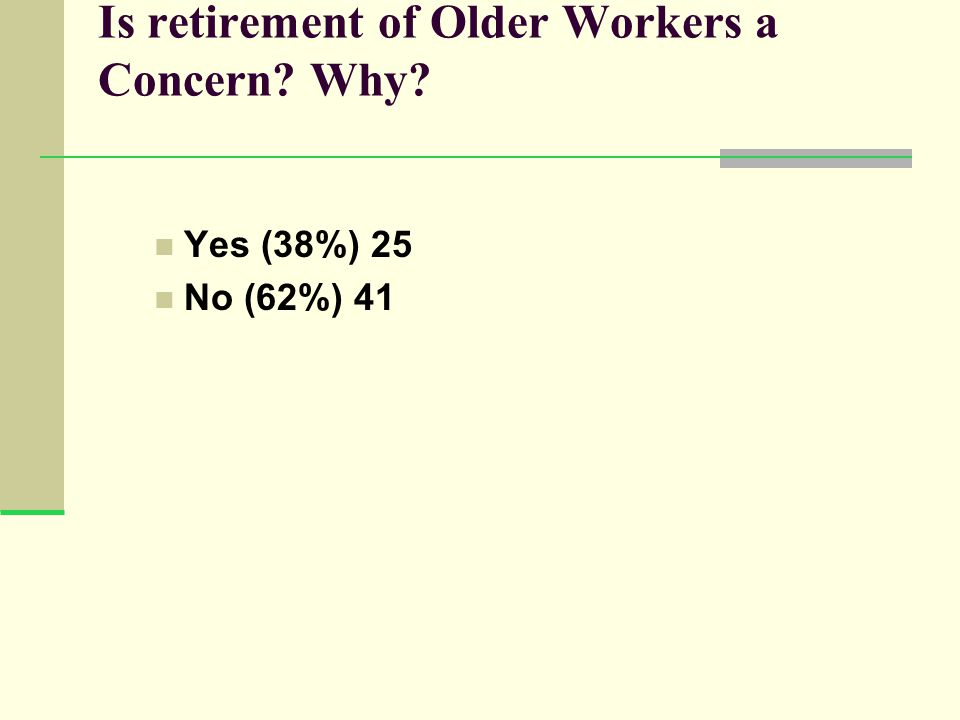 Is retirement of Older Workers a Concern? Why? Yes (38%) 25 No (62%) 41