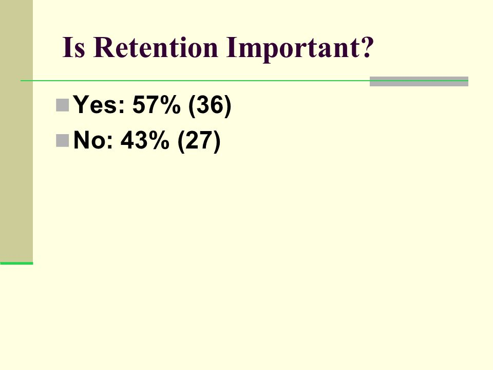 Is Retention Important? Yes: 57% (36) No: 43% (27)