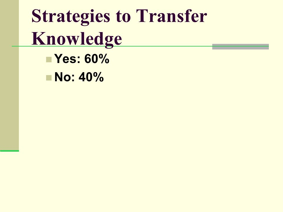 Strategies to Transfer Knowledge Yes: 60% No: 40%