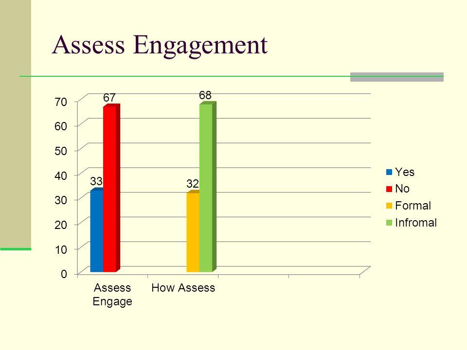 Assess Engagement