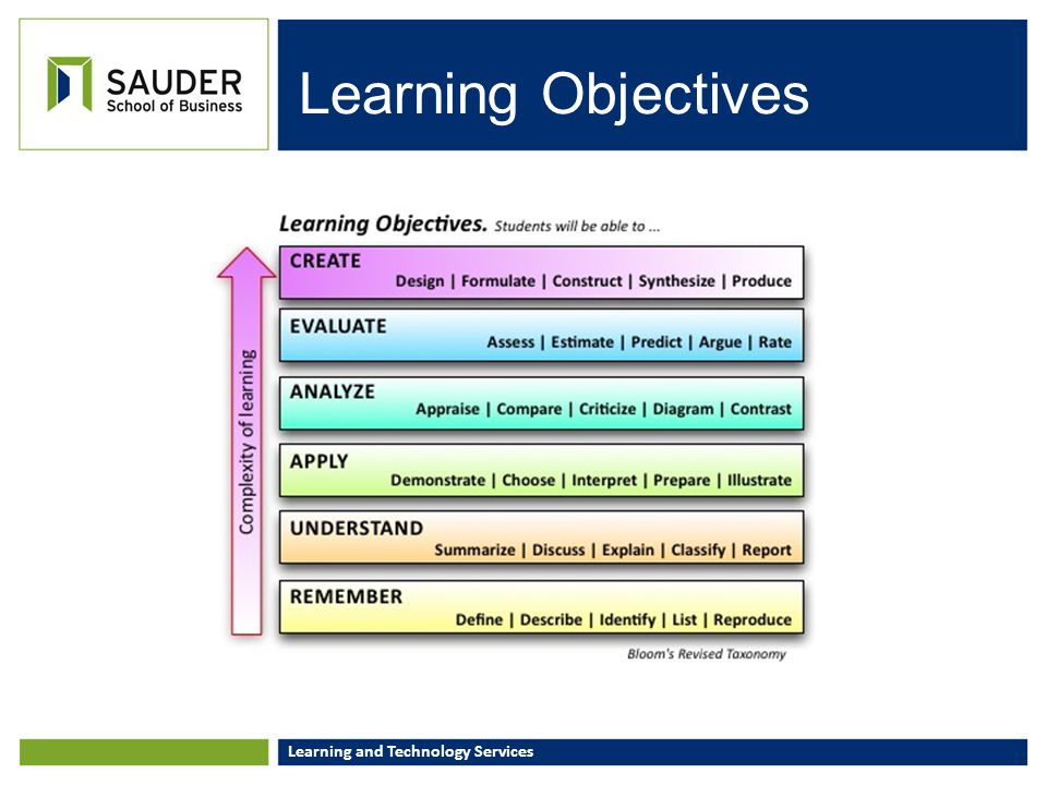 Learning and Technology Services Learning Objectives