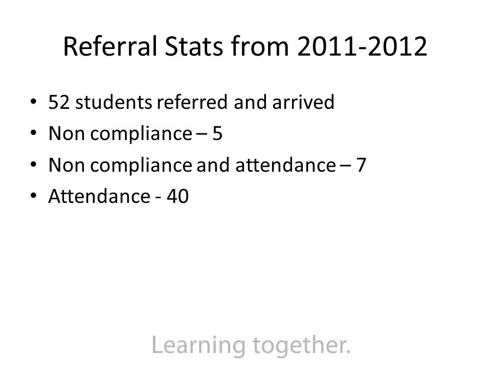 Referral Stats from 2011-2012 52 students referred and arrived Non compliance – 5 Non compliance and attendance – 7 Attendance - 40