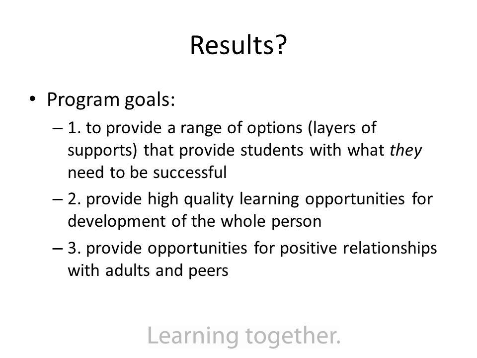 Results. Program goals: – 1.