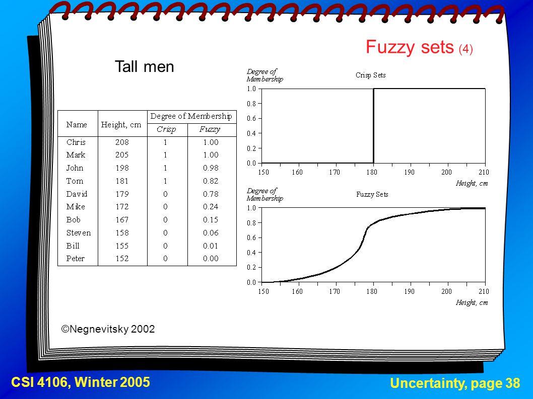 Uncertainty, page 38 CSI 4106, Winter 2005 Fuzzy sets (4) ©Negnevitsky 2002 Tall men