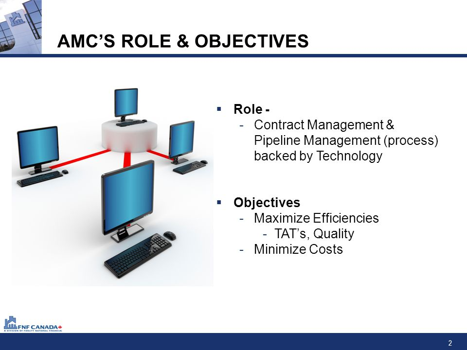 2 AMC'S ROLE & OBJECTIVES  Role - -Contract Management & Pipeline Management (process) backed by Technology  Objectives -Maximize Efficiencies -TAT's, Quality -Minimize Costs