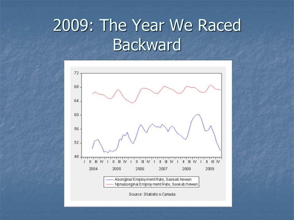 2009: The Year We Raced Backward