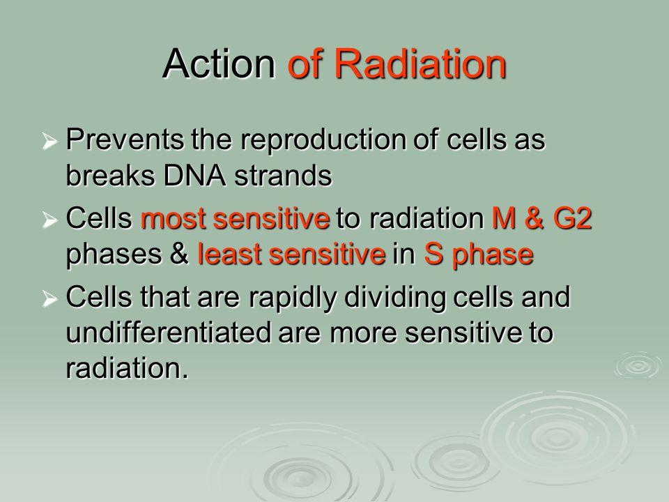 Radiation SOURCES  COLBALT 60  CESIUM 137  IODINE 131  IRIDIUM 192  RADIUM 226  RADON 222  STRONTIUM 90