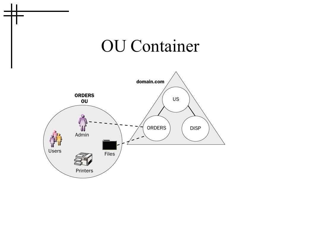 OU Container