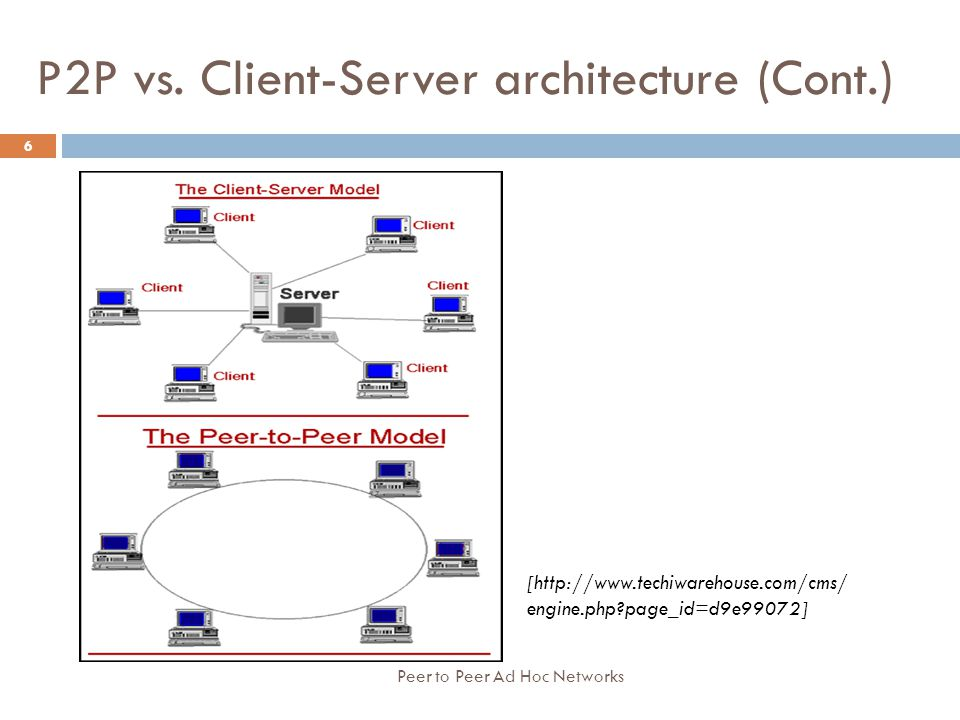 P2P vs. Client-Server architecture (Cont.) 6 Peer to Peer Ad Hoc Networks [http://www.techiwarehouse.com/cms/ engine.php?page_id=d9e99072]