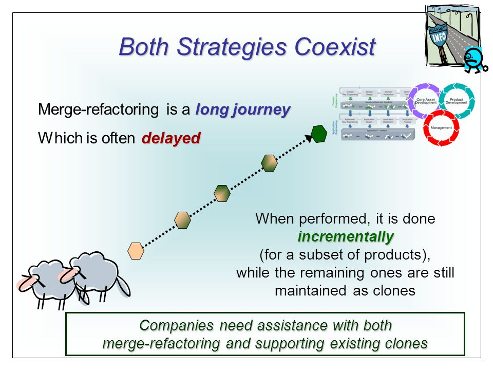 Both Strategies Coexist delayed Which is often delayed incrementally When performed, it is done incrementally (for a subset of products), while the remaining ones are still maintained as clones long journey Merge-refactoring is a long journey Companies need assistance with both merge-refactoring and supporting existing clones