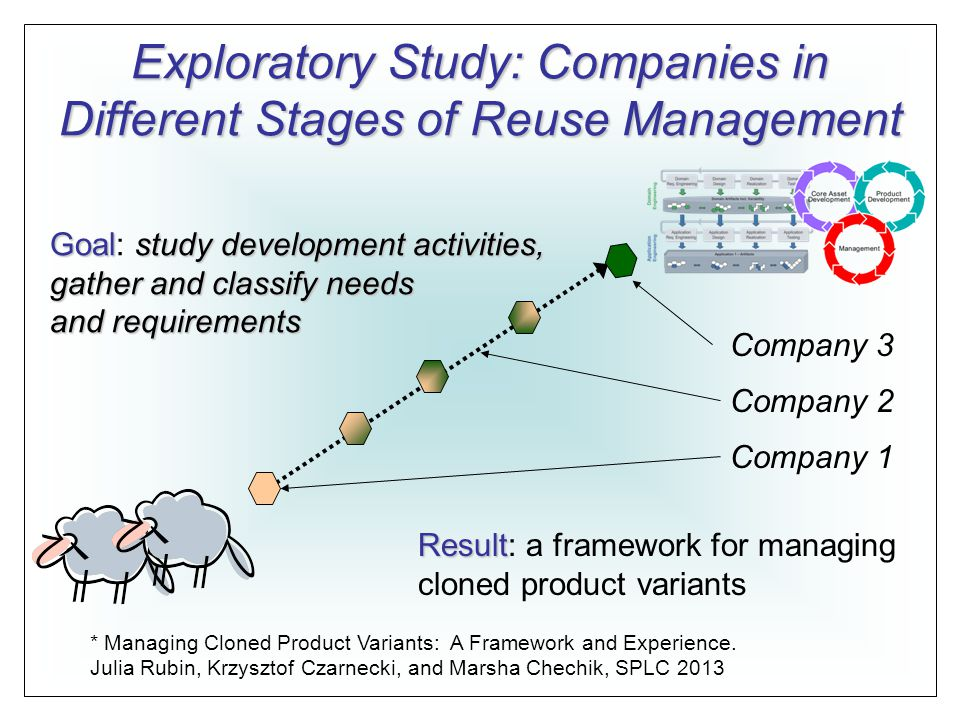 Exploratory Study: Companies in Different Stages of Reuse Management Company 3 Company 2 Company 1 Goalstudy development activities, gather and classify needs and requirements Goal: study development activities, gather and classify needs and requirements * Managing Cloned Product Variants: A Framework and Experience.