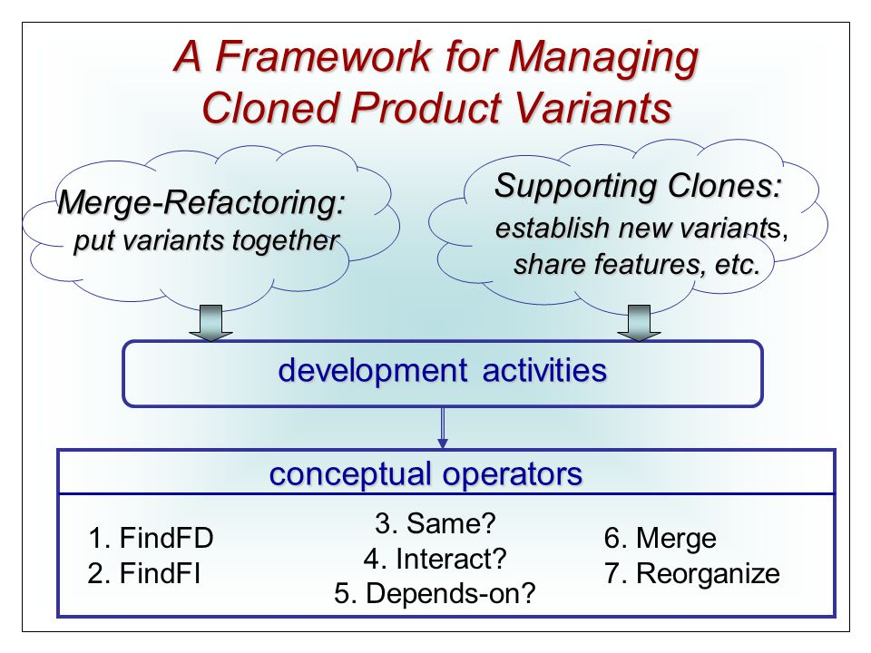 A Framework for Managing Cloned Product Variants development activities 6.
