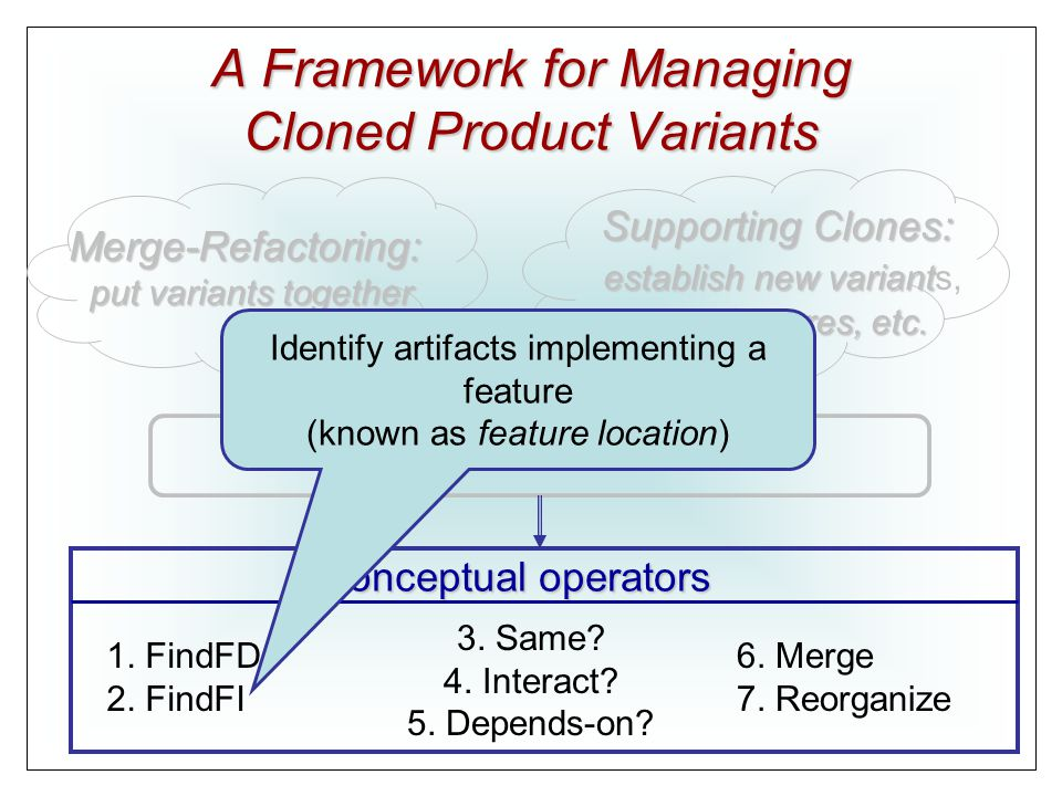 A Framework for Managing Cloned Product Variants development activities Merge-Refactoring: put variants together Supporting Clones: establish new variant share features, etc.