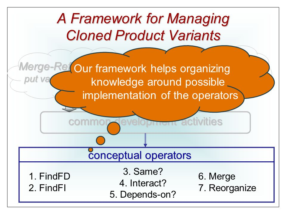 A Framework for Managing Cloned Product Variants common development activities Merge-Refactoring: put variants together Supporting Clones: establish new variant share features, etc.