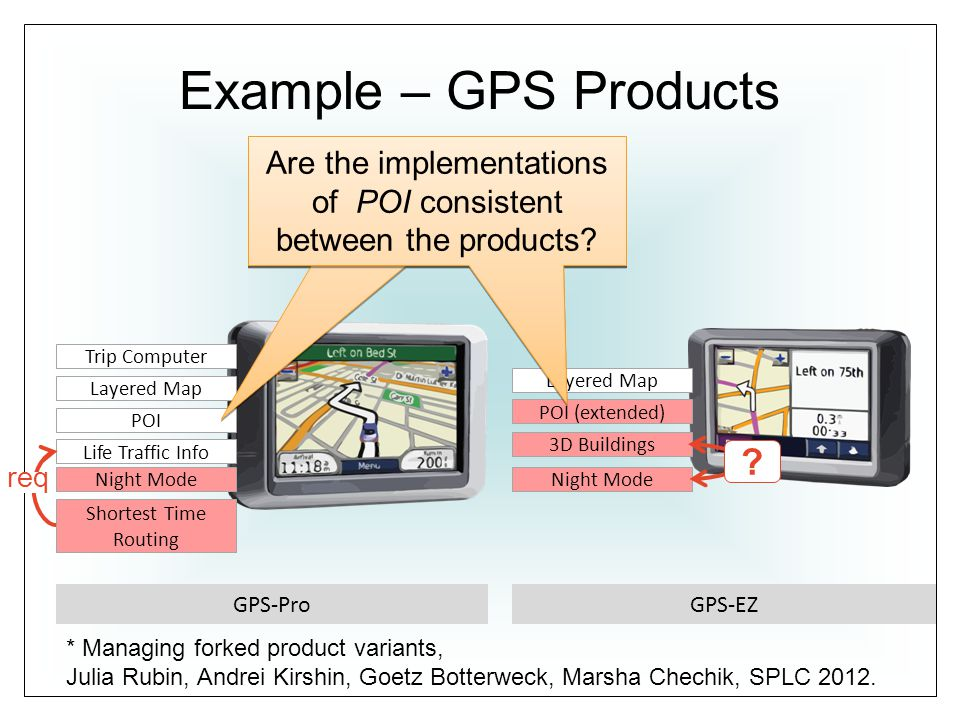 Example – GPS Products GPS-ProGPS-EZ Life Traffic Info POI Layered Map Trip Computer POI (extended) Layered Map Shortest Time Routing * Managing forked product variants, Julia Rubin, Andrei Kirshin, Goetz Botterweck, Marsha Chechik, SPLC 2012.