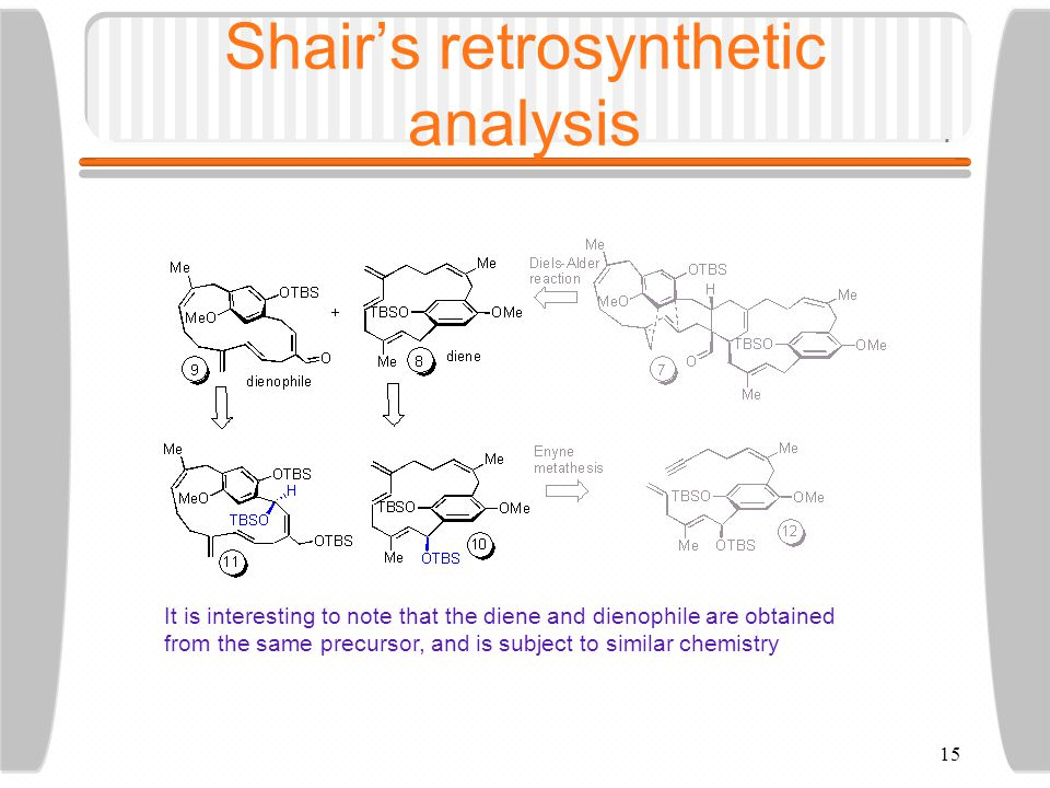 15 Shair's retrosynthetic analysis It is interesting to note that the diene and dienophile are obtained from the same precursor, and is subject to similar chemistry